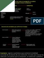 Metodologia para armar catálogos_ Arqueros