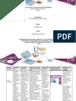 Plantilla de trabajo - Paso 2 - Reflexión multimodalidad educativa