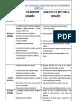 Matriz Evaluación de la planificación.docx