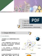 1. Electrostática