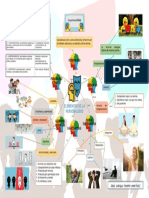 JOSÉ ENRIQUE POMPA MARTÍNEZ. ELEMENTOS DE LA PERSONALIDAD.pdf