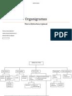 trabajo de organigrama del estado
