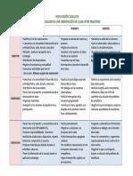 Acciones para una observacion de clase (9).pdf