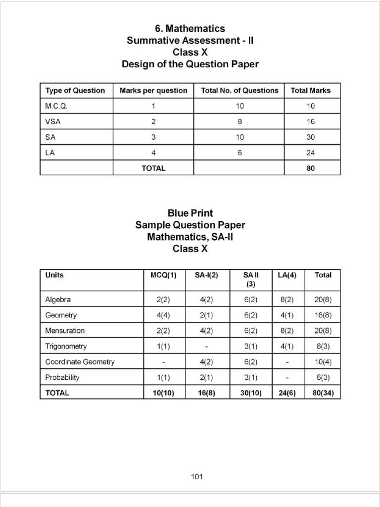 Maths sample paper class x by cbse malvernweather Choice Image