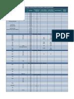 1.-Material Hidrosanitario Cotización P19-2.pdf