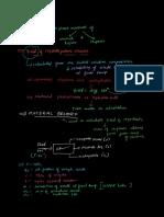 Material balance of crystallisation .pdf