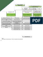 1 Kertas Kerja Lampiran I Struktur Organisasi Puskesmas
