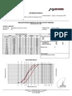 Granulometria fino M-1
