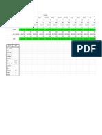 Compilation Revenue Projection - Wisma Alamanda