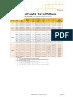 EOL-Platforms-BlueCoatProxySG.pdf