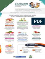 INFOGRAFIA CORONAVIRUS Alimentos V5