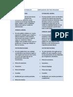 CUADRO COMPARATIVO EMPLEADOS.docx