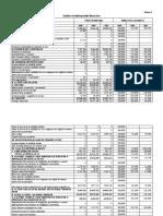 calcule seminarii Analiza starii financiare SC Alfa SA (1)