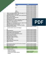 Copy of PO Lists