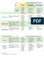 Cuadro Comparativo Instrumentos de Recoleccion de Datos