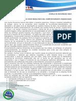 comportamiento inadecuado.pdf