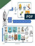 Mapa mental_Escuela Clasica Fayol.pdf