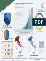 Infografica_23marzo ITA