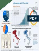 Infografica_24marzo ITA