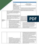 Actividad Escenario 2 CONSTITUCION E INSTRUCCION CIVICA [GRUPO3 (1).docx