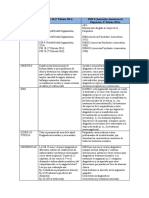 COMPARACION CIE 10 Y DMS 5.docx