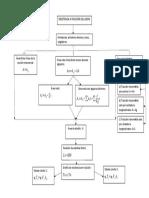 Diagrama de flujo Traccion