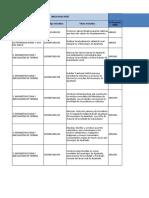 PROPUESTA PRIORIZACION DE INICIATIVAS PDET PLAN DE DESARROLLO APARTADÓ (1)