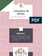 CONCEPTOS DE FAM PPT