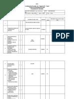 Planificación Formulación y evaluación de proyectos