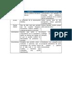 API 2 -90% erramientas digitales