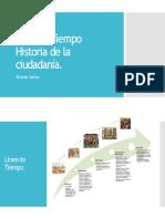 Línea de Tiempo Historia de la ciudadanía Ricardo Gelvez