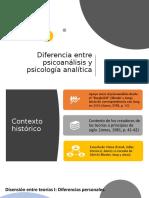 Diferencia entre psicoanálisis y psicología analítica.pptx