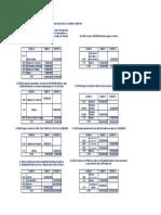 estructura contable y asientos simples