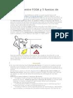 Diferencia entre FODA y 5 fuerzas de Porter