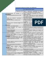 tabla de factores de riesgo y proteccion.docx