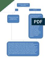 Objetivos y Funciones Del Sector Publico