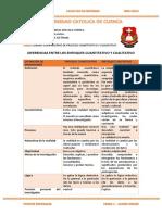 UNIVERSIDAD-CATOLICA- TAREA 1 - CUADRO COMPARATIVO ENTRE CUALITATIVO Y CUANTITATIVO