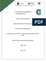 CUADRO COMPARATIVO 1 .pdf