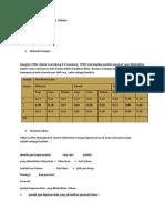 metode perhitugan RUMUS DAUGLES CARLOS 1.docx