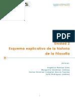 u2_filosofiayenfermeria.pdf
