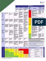 Enterprise Risk Matrix A3.pdf