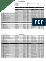 pdfslide.net_aviva-pcp-panel-of-specialist-updated-as-of-01-pcp-panel-of-specialist