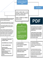 diagrama  praxis .pdf