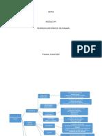 Periodos historicos de Panamá.pdf