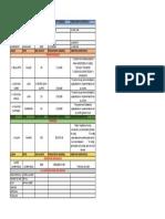 RESUMEN REUNIONES Y COSTOS AL 04-01.pdf