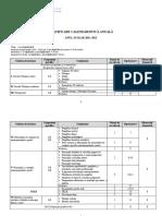 Planificare calendaristica PST - cls X