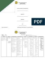 NCP-format
