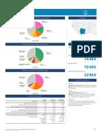 384-cote-divoire-fact-sheets