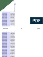 Tx Load Profile 1