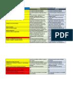 CRONOGRAMA DE ACTIVIDADES SIMPLE PARA ELOHIM Y EXPERTISE